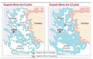 13 ερωτήσεις - απαντήσεις: Για το καθεστώς του Αιγαίου